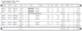 laporan_buyer