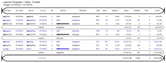 laporan_produk