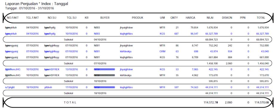 laporan_tanggal